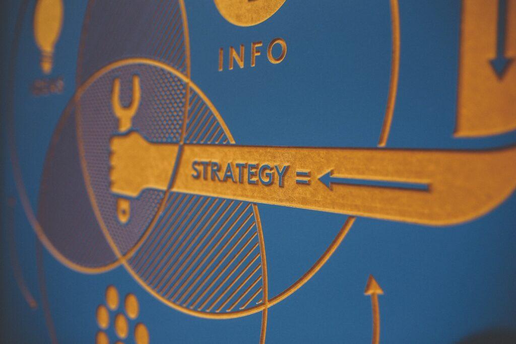 Marketing strategy visual